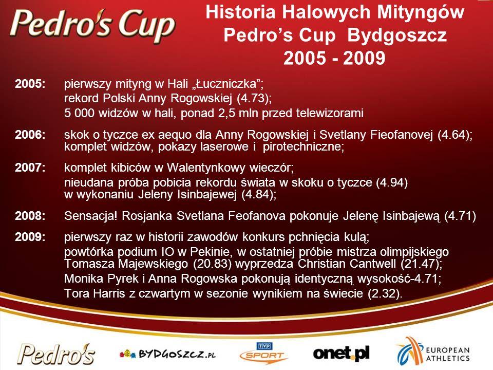 Historia Halowych Mityngów Pedros Cup Bydgoszcz 2005 - 2009 2005: pierwszy mityng w Hali Łuczniczka; rekord Polski Anny Rogowskiej (4.73); 5 000 widzó