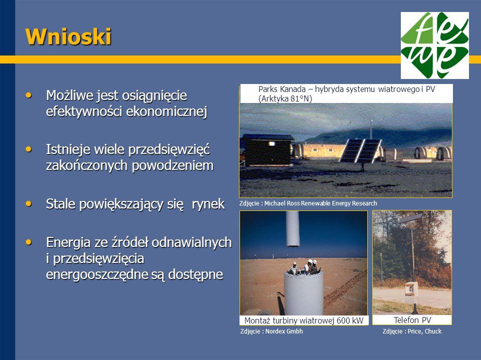 Możliwe jest osiągnięcie efektywności ekonomicznej Możliwe jest osiągnięcie efektywności ekonomicznej Istnieje wiele przedsięwzięć zakończonych powodzeniem Istnieje wiele przedsięwzięć zakończonych powodzeniem Stale powiększający się rynek Stale powiększający się rynek Energia ze źródeł odnawialnych i przedsięwzięcia energooszczędne są dostępne Energia ze źródeł odnawialnych i przedsięwzięcia energooszczędne są dostępne Zdjęcie : Michael Ross Renewable Energy Research Zdjęcie : Price, Chuck Parks Kanada – hybryda systemu wiatrowego i PV (Arktyka 81°N) Telefon PV Zdjęcie : Nordex Gmbh Montaż turbiny wiatrowej 600 kWWnioski