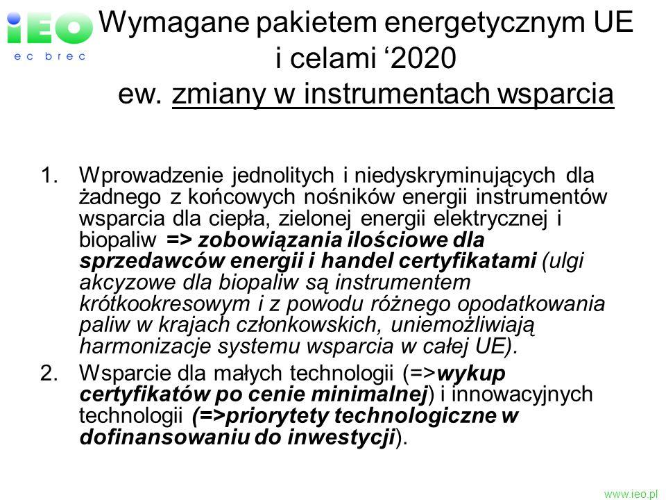 www.ieo.pl Wymagane pakietem energetycznym UE i celami 2020 ew. zmiany w instrumentach wsparcia 1.Wprowadzenie jednolitych i niedyskryminujących dla ż