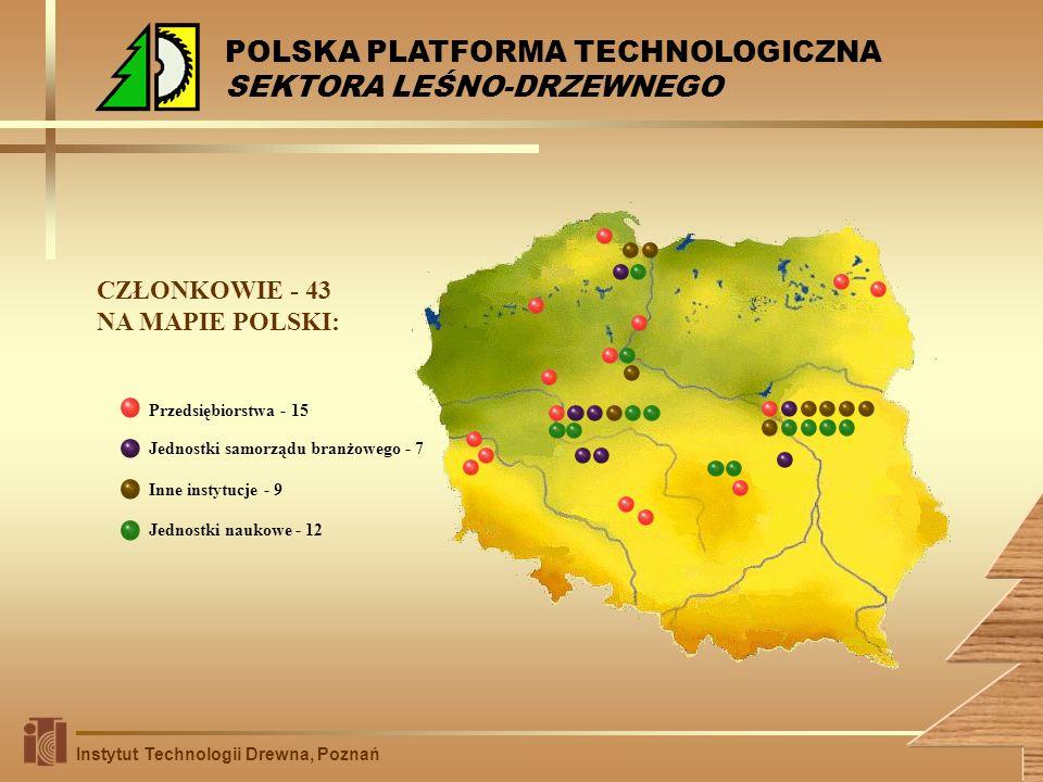 Instytut Technologii Drewna, Poznań POLSKA PLATFORMA TECHNOLOGICZNA SEKTORA LEŚNO-DRZEWNEGO CZŁONKOWIE - 43 NA MAPIE POLSKI: Przedsiębiorstwa - 15 Jed