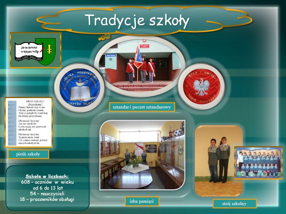 sztandar i poczet sztandarowy izba pamięci strój szkolny Szkoła w liczbach: 608 – uczniów w wieku od 6 do 13 lat 54 – nauczycieli 18 – pracowników obs