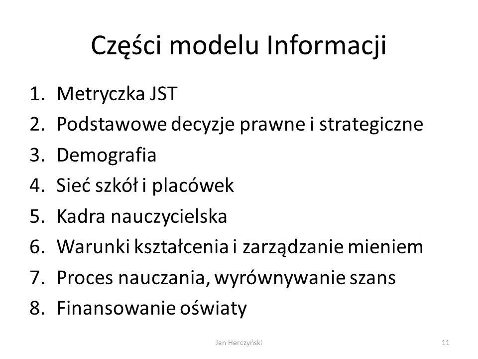 Części modelu Informacji 1.Metryczka JST 2.Podstawowe decyzje prawne i strategiczne 3.Demografia 4.Sieć szkół i placówek 5.Kadra nauczycielska 6.Warun