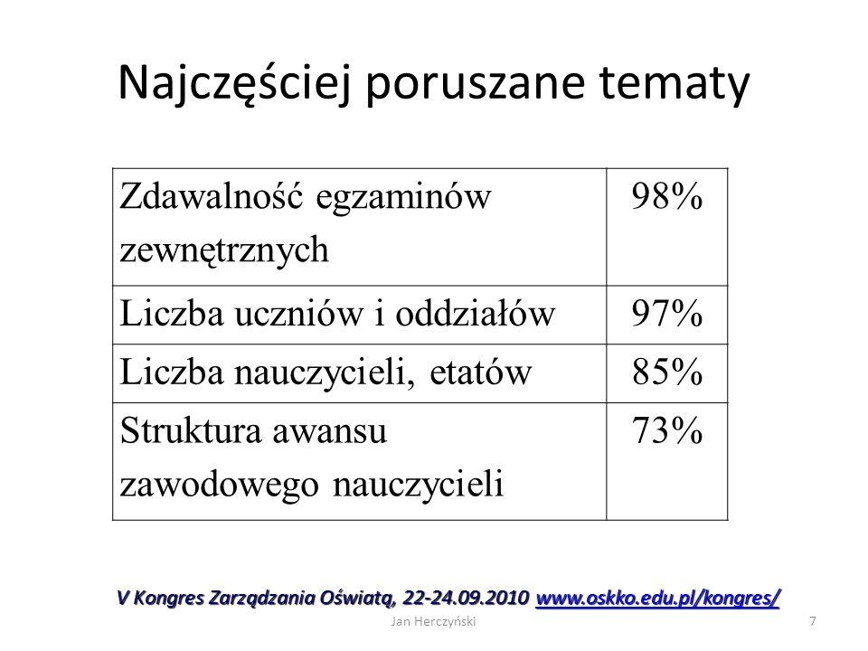 Najczęściej poruszane tematy Jan Herczyński7 Zdawalność egzaminów zewnętrznych 98% Liczba uczniów i oddziałów 97% Liczba nauczycieli, etatów 85% Struk