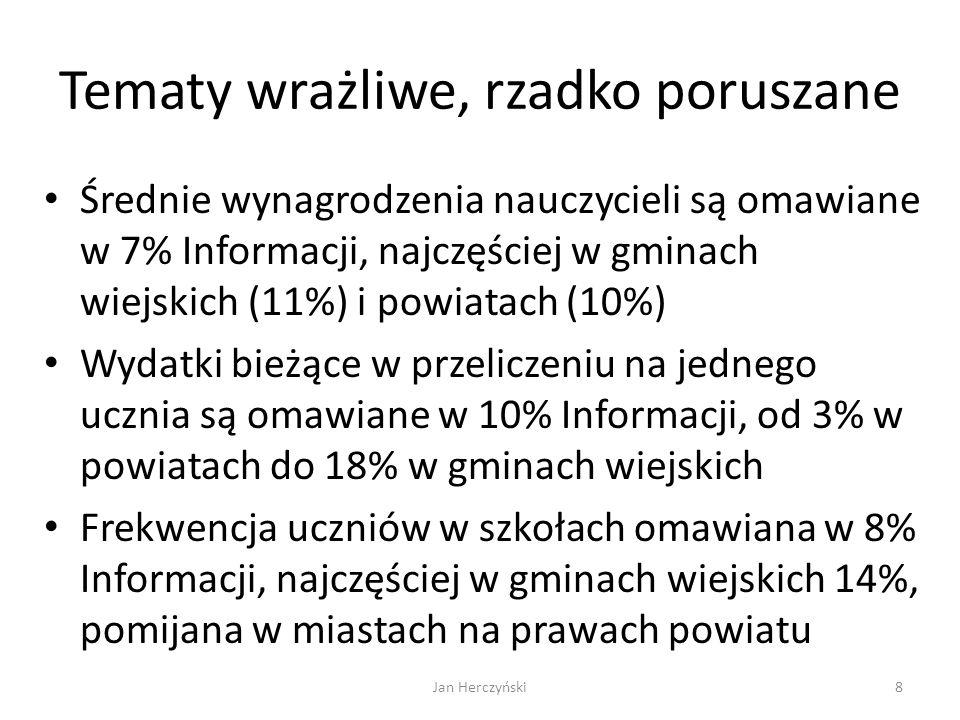 Tematy wrażliwe, rzadko poruszane Średnie wynagrodzenia nauczycieli są omawiane w 7% Informacji, najczęściej w gminach wiejskich (11%) i powiatach (10