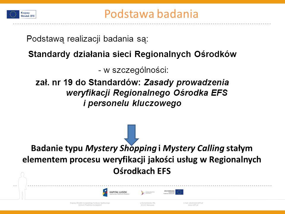Szkolenie współfinansowane w ramach Unii Europejskiej w ramach Europejskiego Funduszu Społecznego Podstawa badania Podstawą realizacji badania są: Sta