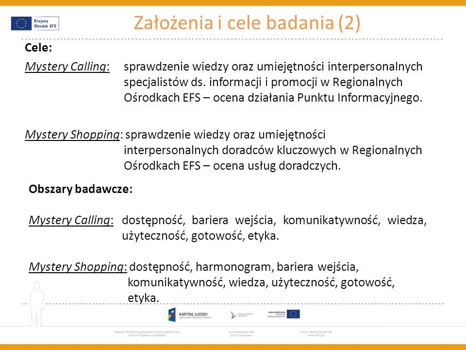 Szkolenie współfinansowane w ramach Unii Europejskiej w ramach Europejskiego Funduszu Społecznego Założenia i cele badania (2) Cele: Mystery Calling: