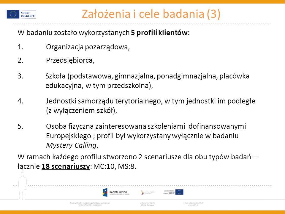 Szkolenie współfinansowane w ramach Unii Europejskiej w ramach Europejskiego Funduszu Społecznego Założenia i cele badania (3) W badaniu zostało wykor