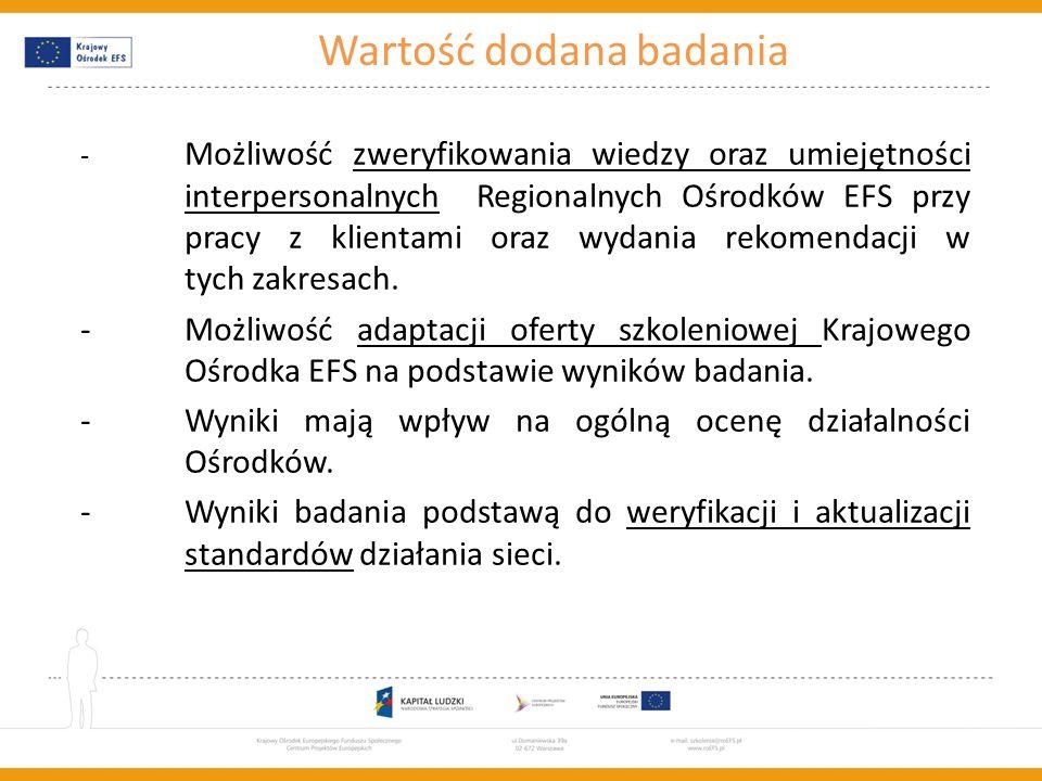 Szkolenie współfinansowane w ramach Unii Europejskiej w ramach Europejskiego Funduszu Społecznego Wartość dodana badania - Możliwość zweryfikowania wi