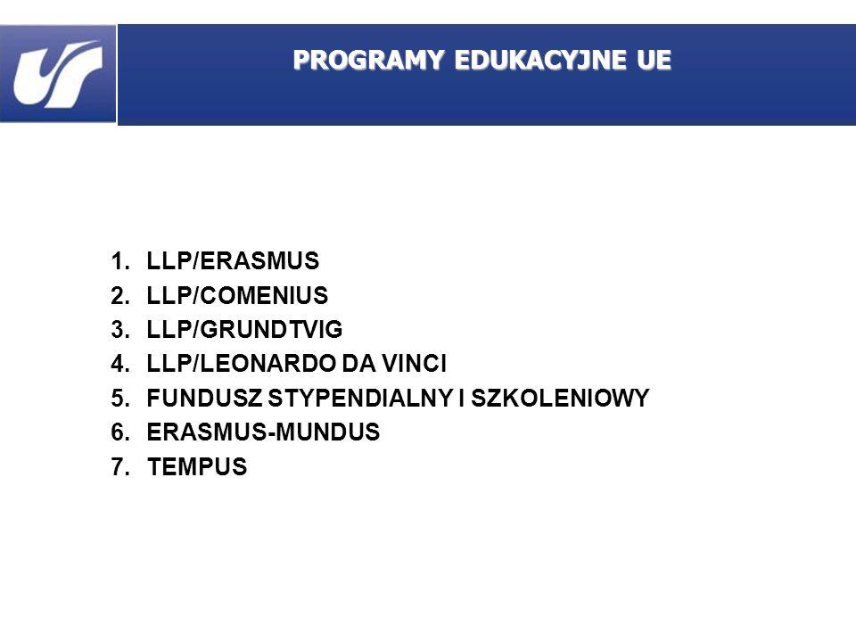 1.LLP/ERASMUS 2.LLP/COMENIUS 3.LLP/GRUNDTVIG 4.LLP/LEONARDO DA VINCI 5.FUNDUSZ STYPENDIALNY I SZKOLENIOWY 6.ERASMUS-MUNDUS 7.TEMPUS PROGRAMY EDUKACYJNE UE