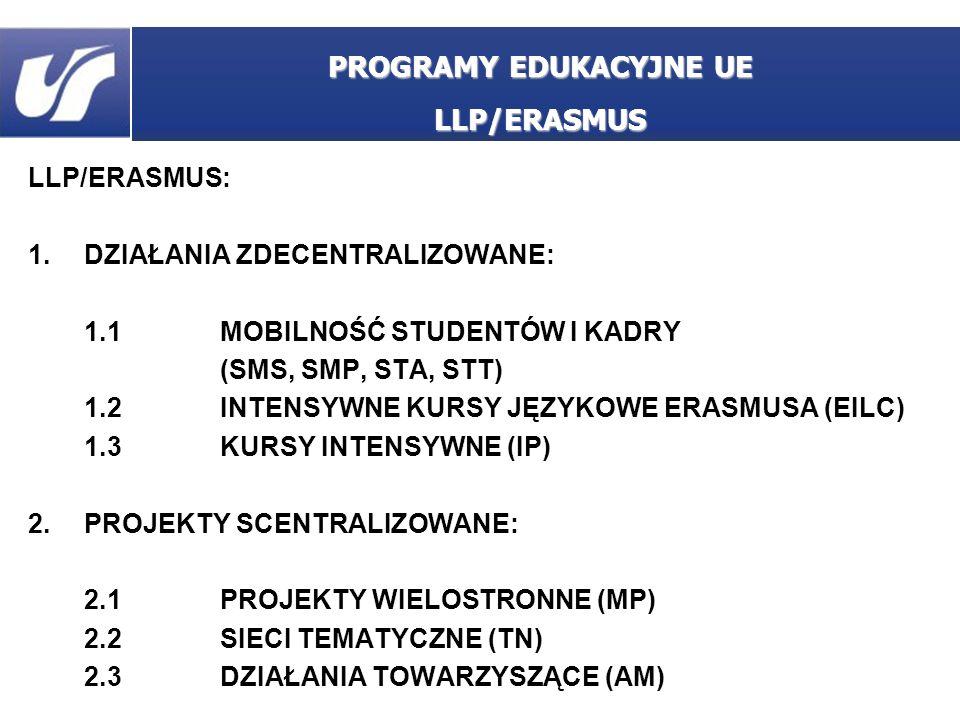 LLP/ERASMUS: 1.DZIAŁANIA ZDECENTRALIZOWANE: 1.1MOBILNOŚĆ STUDENTÓW I KADRY (SMS, SMP, STA, STT) 1.2INTENSYWNE KURSY JĘZYKOWE ERASMUSA (EILC) 1.3KURSY