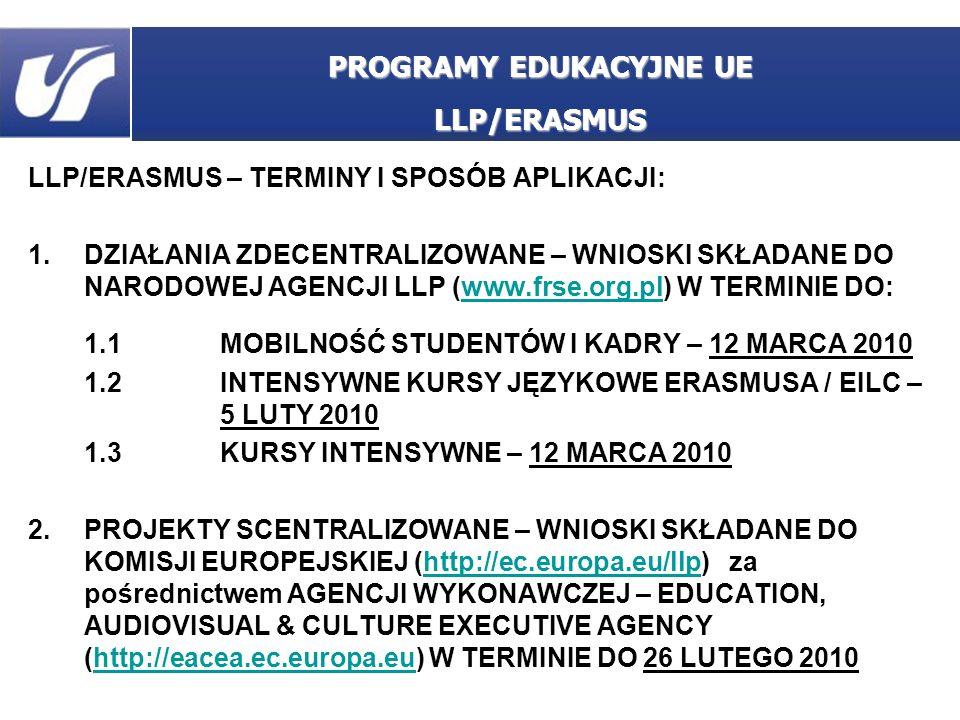 LLP/ERASMUS – TERMINY I SPOSÓB APLIKACJI: 1.DZIAŁANIA ZDECENTRALIZOWANE – WNIOSKI SKŁADANE DO NARODOWEJ AGENCJI LLP (www.frse.org.pl) W TERMINIE DO:www.frse.org.pl 1.1MOBILNOŚĆ STUDENTÓW I KADRY – 12 MARCA 2010 1.2INTENSYWNE KURSY JĘZYKOWE ERASMUSA / EILC – 5 LUTY 2010 1.3KURSY INTENSYWNE – 12 MARCA 2010 2.PROJEKTY SCENTRALIZOWANE – WNIOSKI SKŁADANE DO KOMISJI EUROPEJSKIEJ (http://ec.europa.eu/llp) za pośrednictwem AGENCJI WYKONAWCZEJ – EDUCATION, AUDIOVISUAL & CULTURE EXECUTIVE AGENCY (http://eacea.ec.europa.eu) W TERMINIE DO 26 LUTEGO 2010http://ec.europa.eu/llphttp://eacea.ec.europa.eu PROGRAMY EDUKACYJNE UE LLP/ERASMUS