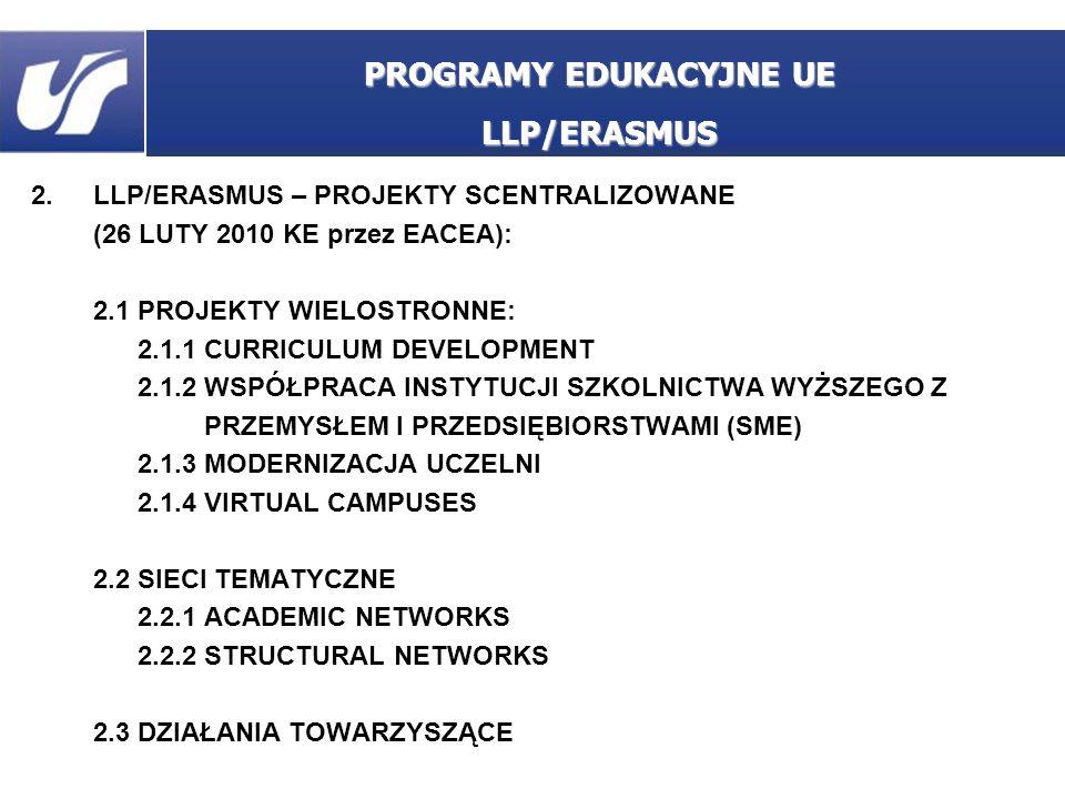 2.1 PROJEKTY WIELOSTRONNE: Konsorcjum co najmniej 3 uczelni z co najmniej 3 państw uczestniczących w LLP/Erasmus w tym przynajmniej 1 uczelnia z kraju członkowskiego UE Czas realizacji – maksymalnie 3 lata Finansowanie: max 75%, max 150.000 euro rocznie, max 300.000 euro (także dla projektów dłuższych niż 2 lata) PROGRAMY EDUKACYJNE UE LLP/ERASMUS