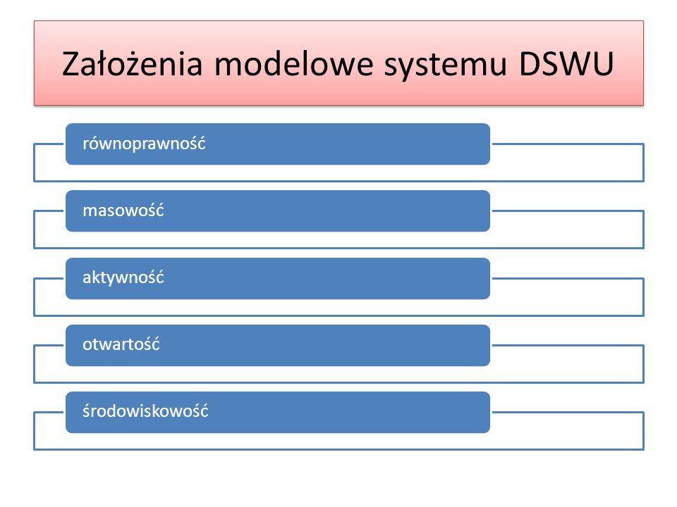 Założenia modelowe systemu DSWU równoprawnośćmasowośćaktywnośćotwartośćśrodowiskowość