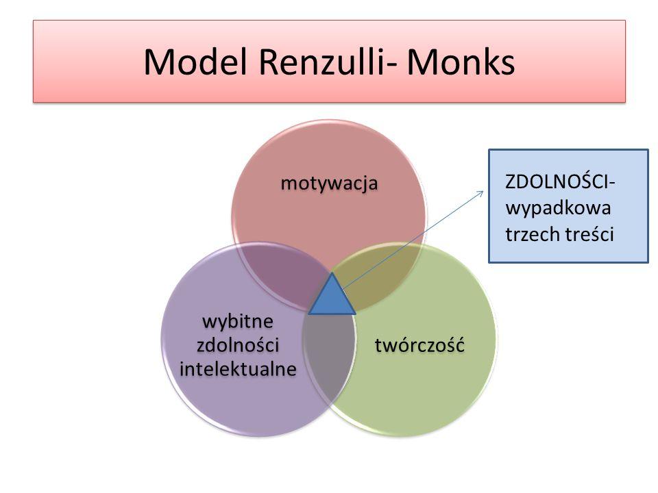 Model Renzulli- Monks motywacja twórczość wybitne zdolności intelektualne ZDOLNOŚCI- wypadkowa trzech treści