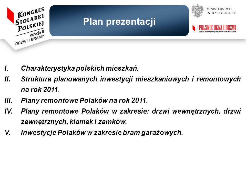 I. Charakterystyka polskich mieszkań. II.Struktura planowanych inwestycji mieszkaniowych i remontowych na rok 2011. III. Plany remontowe Polaków na ro