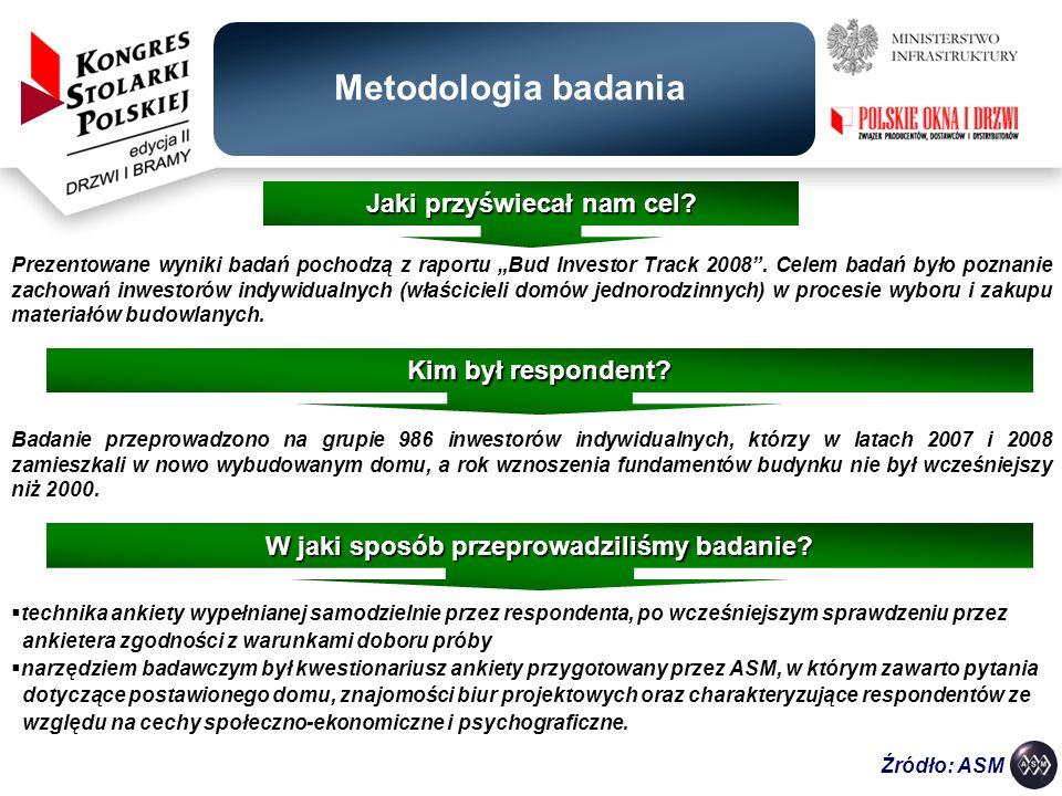 Źródło: ASM Metodologia badania 457,7 tys. gospodarstw domowych w Polsce 472,0 tys. gospodarstw domowych w Polsce Jaki przyświecał nam cel? Prezentowa