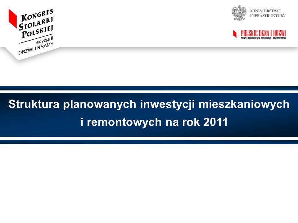 Źródło: ASM Metodologia badania 457,7 tys.gospodarstw domowych w Polsce 472,0 tys.