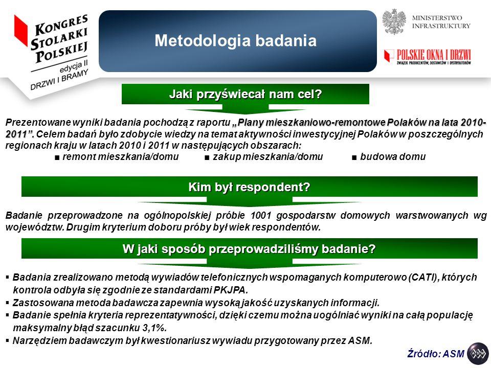 Źródło: ASM Metodologia badania 457,7 tys. gospodarstw domowych w Polsce 472,0 tys. gospodarstw domowych w Polsce Jaki przyświecał nam cel? Plany mies