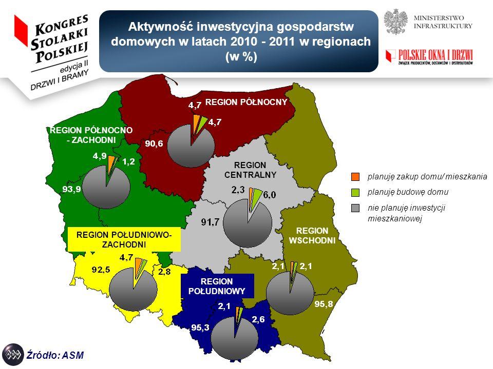 Rodzaj planowanych prac związanych z remontem / wymianą stolarki drzwiowej (N=125, w %) Źródło: ASM 1,018 mln gospodarstw domowych 995,3 tys.