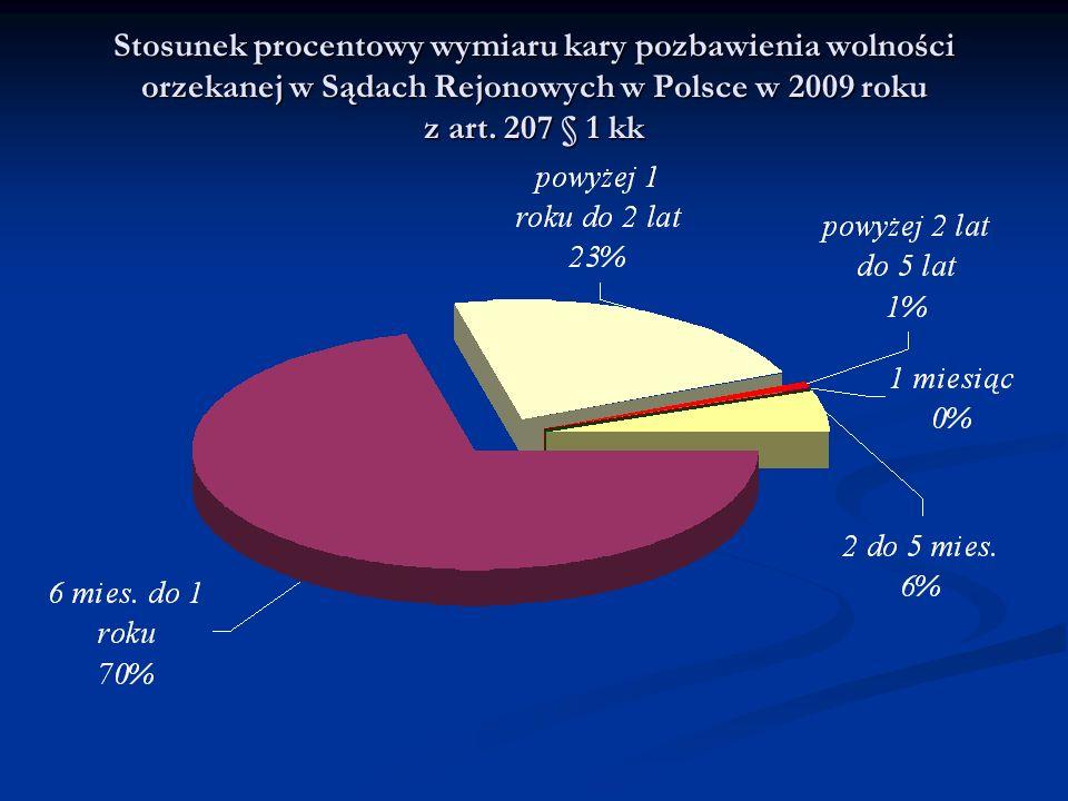Stosunek procentowy wymiaru kary pozbawienia wolności orzekanej w Sądach Rejonowych w Polsce w 2009 roku z art. 207 § 1 kk