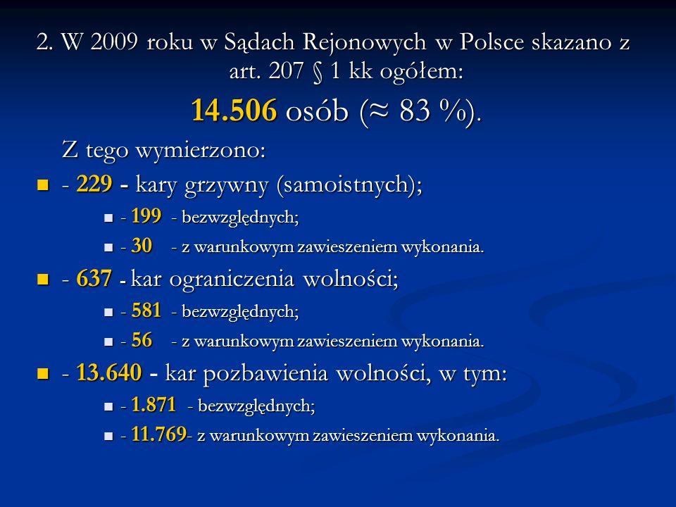 2. W 2009 roku w Sądach Rejonowych w Polsce skazano z art. 207 § 1 kk ogółem: 14.506 osób ( 83 %). 14.506 osób ( 83 %). Z tego wymierzono: - 229 - kar