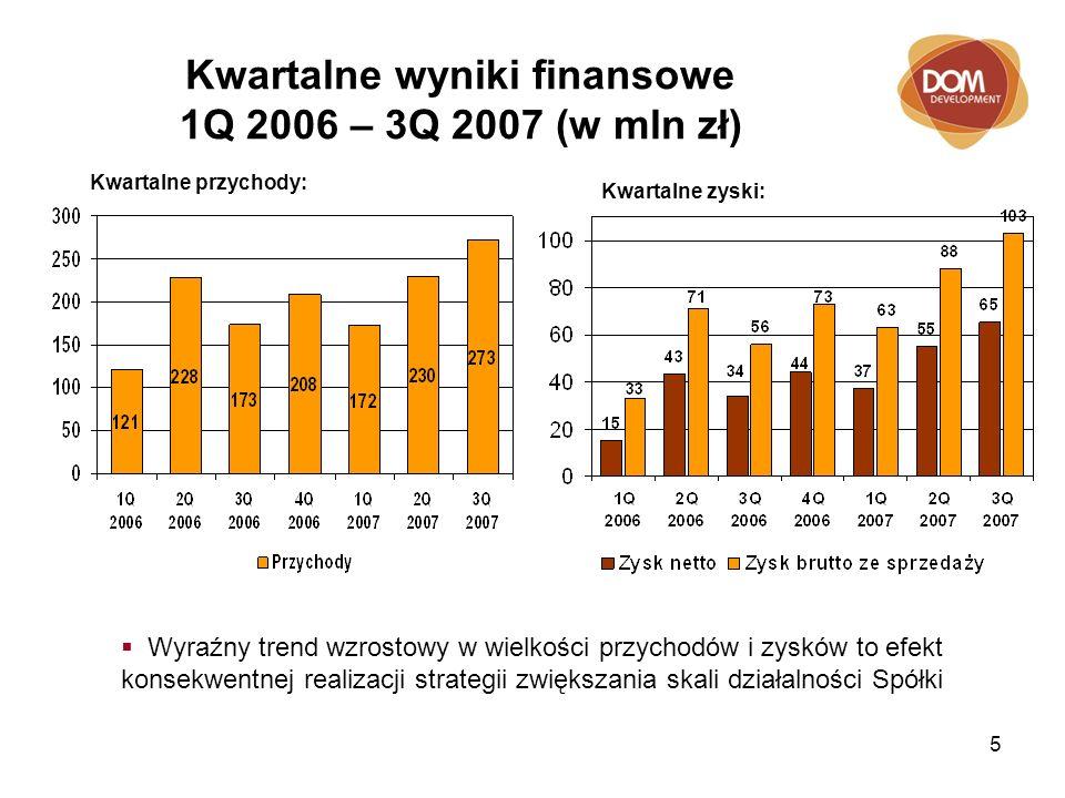 5 Kwartalne wyniki finansowe 1Q 2006 – 3Q 2007 (w mln zł) Kwartalne zyski: Kwartalne przychody: Wyraźny trend wzrostowy w wielkości przychodów i zysków to efekt konsekwentnej realizacji strategii zwiększania skali działalności Spółki