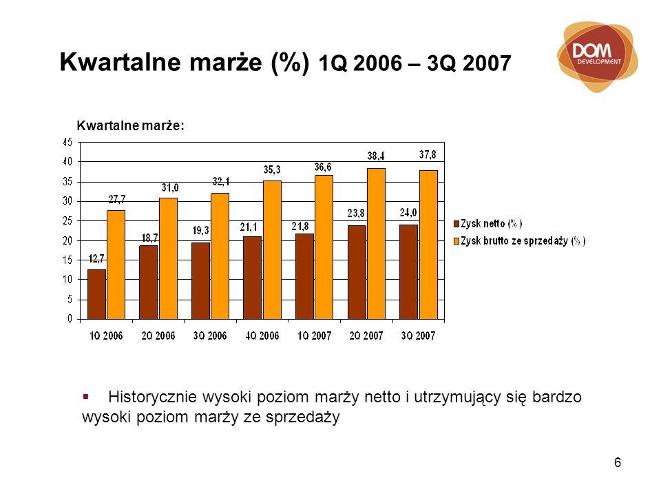 6 Kwartalne marże (%) 1Q 2006 – 3Q 2007 Historycznie wysoki poziom marży netto i utrzymujący się bardzo wysoki poziom marży ze sprzedaży Kwartalne marże: