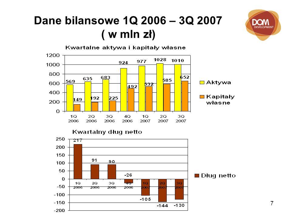 7 Dane bilansowe 1Q 2006 – 3Q 2007 ( w mln zł)