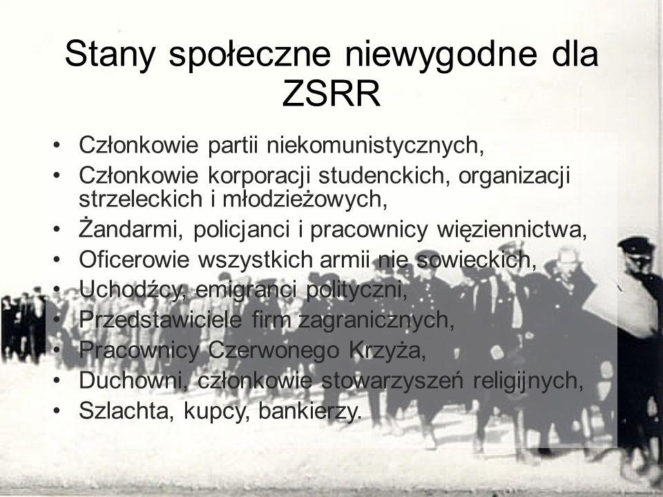 Stany społeczne niewygodne dla ZSRR Członkowie partii niekomunistycznych, Członkowie korporacji studenckich, organizacji strzeleckich i młodzieżowych,