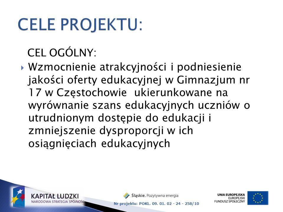 II edycja od 02.10.2012-20.06.2013 Nr projektu: POKL.