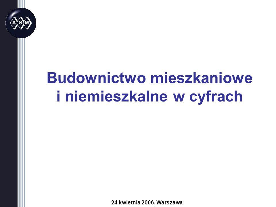 Budownictwo mieszkaniowe i niemieszkalne w cyfrach 24 kwietnia 2006, Warszawa