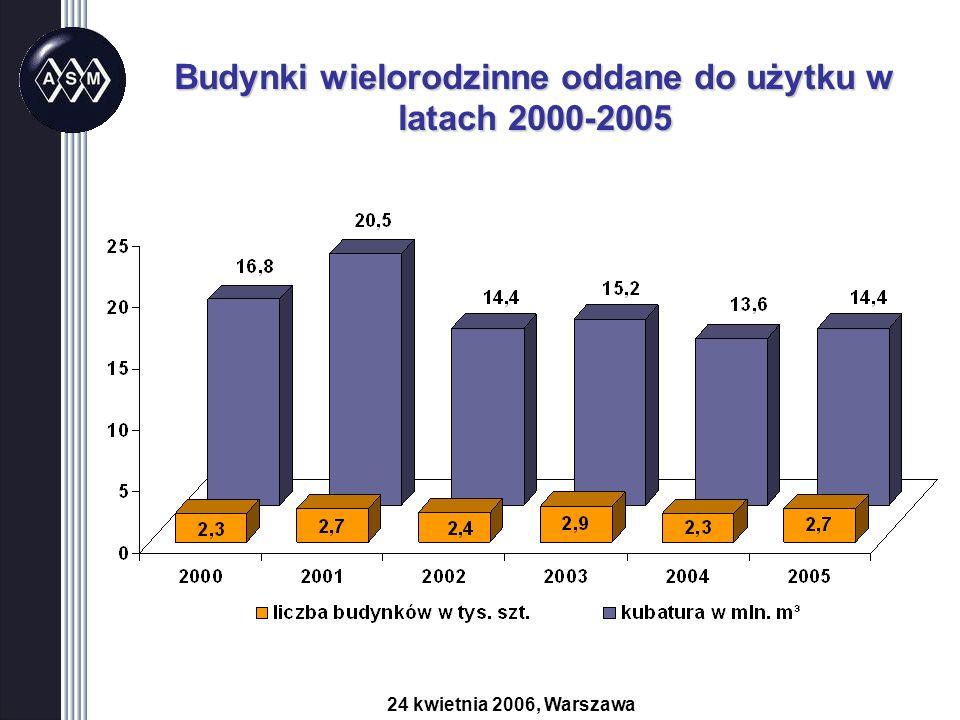 Budynki wielorodzinne oddane do użytku w latach 2000-2005 24 kwietnia 2006, Warszawa