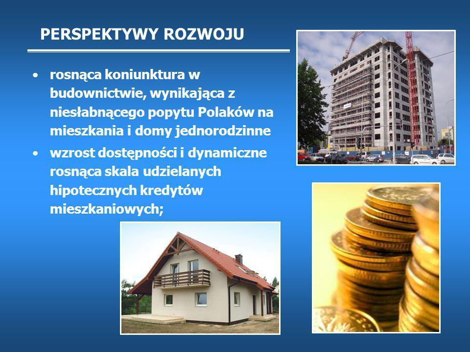 PERSPEKTYWY ROZWOJU rosnąca koniunktura w budownictwie, wynikająca z niesłabnącego popytu Polaków na mieszkania i domy jednorodzinne wzrost dostępności i dynamiczne rosnąca skala udzielanych hipotecznych kredytów mieszkaniowych;