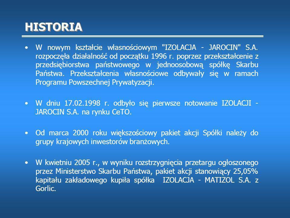 HISTORIA W nowym kształcie własnościowym IZOLACJA - JAROCIN S.A.