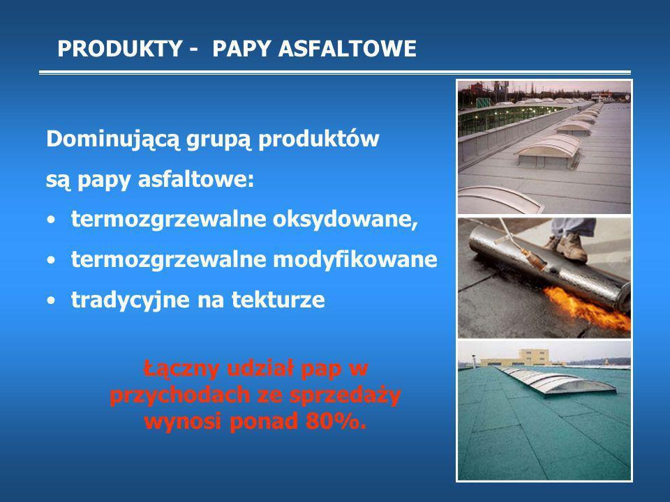 PRODUKTY - PAPY ASFALTOWE Dominującą grupą produktów są papy asfaltowe: termozgrzewalne oksydowane, termozgrzewalne modyfikowane tradycyjne na tekturze Łączny udział pap w przychodach ze sprzedaży wynosi ponad 80%.