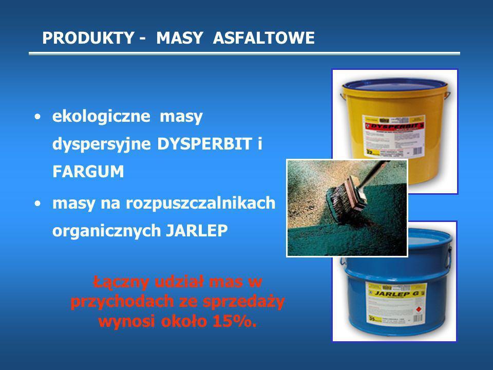 PRODUKTY - MASY ASFALTOWE ekologiczne masy dyspersyjne DYSPERBIT i FARGUM masy na rozpuszczalnikach organicznych JARLEP Łączny udział mas w przychodach ze sprzedaży wynosi około 15%.