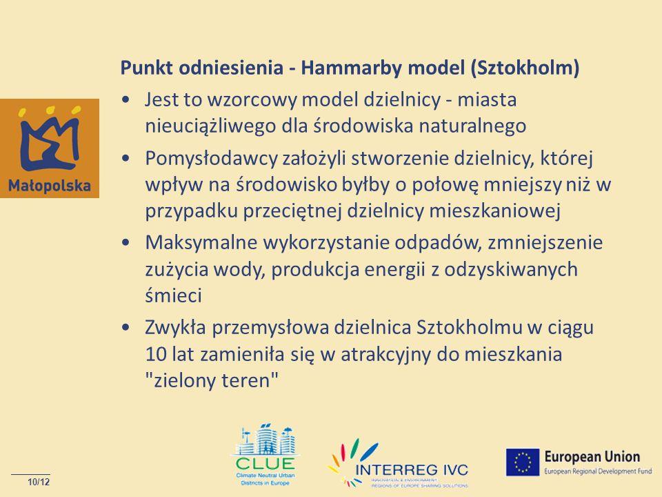 10/12 Punkt odniesienia - Hammarby model (Sztokholm) Jest to wzorcowy model dzielnicy - miasta nieuciążliwego dla środowiska naturalnego Pomysłodawcy