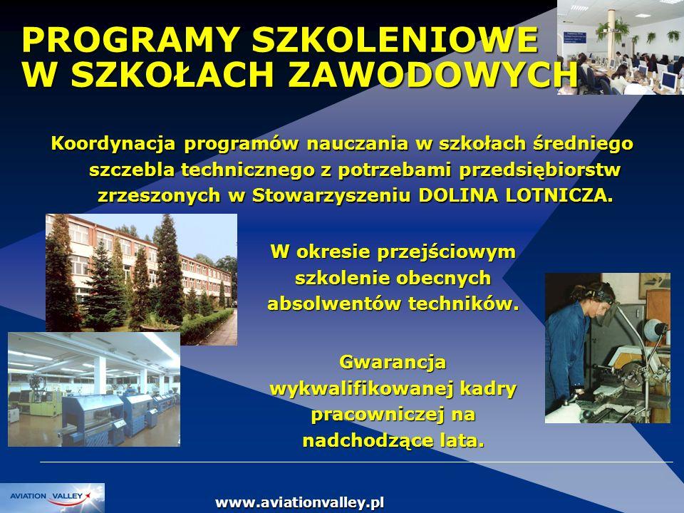 DOLINA LOTNICZA Koordynacja programów nauczania w szkołach średniego szczebla technicznego z potrzebami przedsiębiorstw zrzeszonych w Stowarzyszeniu D