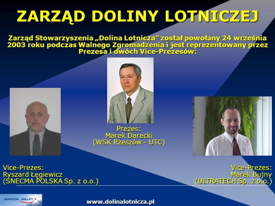 DOLINA LOTNICZA ZARZĄD DOLINY LOTNICZEJ Zarząd Stowarzyszenia Dolina Lotnicza został powołany 24 września 2003 roku podczas Walnego Zgromadzenia i jes