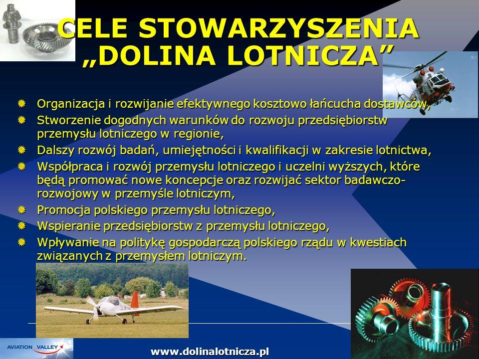DOLINA LOTNICZA GŁÓWNY CEL DOLINY LOTNICZEJ Długofalowym celem Doliny Lotniczej jest przekształcenie Polski południowo-wschodniej w jeden z wiodących w Europie regionów lotniczych, który będzie dostarczał różnorodne produkty i usługi z zakresu szeroko rozumianego lotnictwa dla najbardziej wymagających klientów.