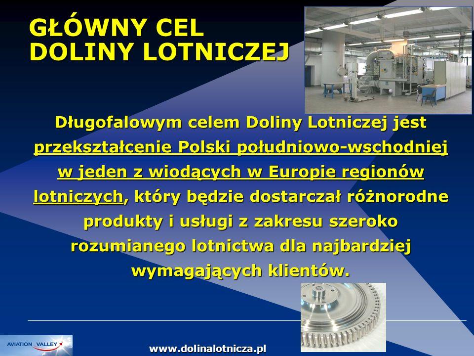 DOLINA LOTNICZA GŁÓWNY CEL DOLINY LOTNICZEJ Długofalowym celem Doliny Lotniczej jest przekształcenie Polski południowo-wschodniej w jeden z wiodących