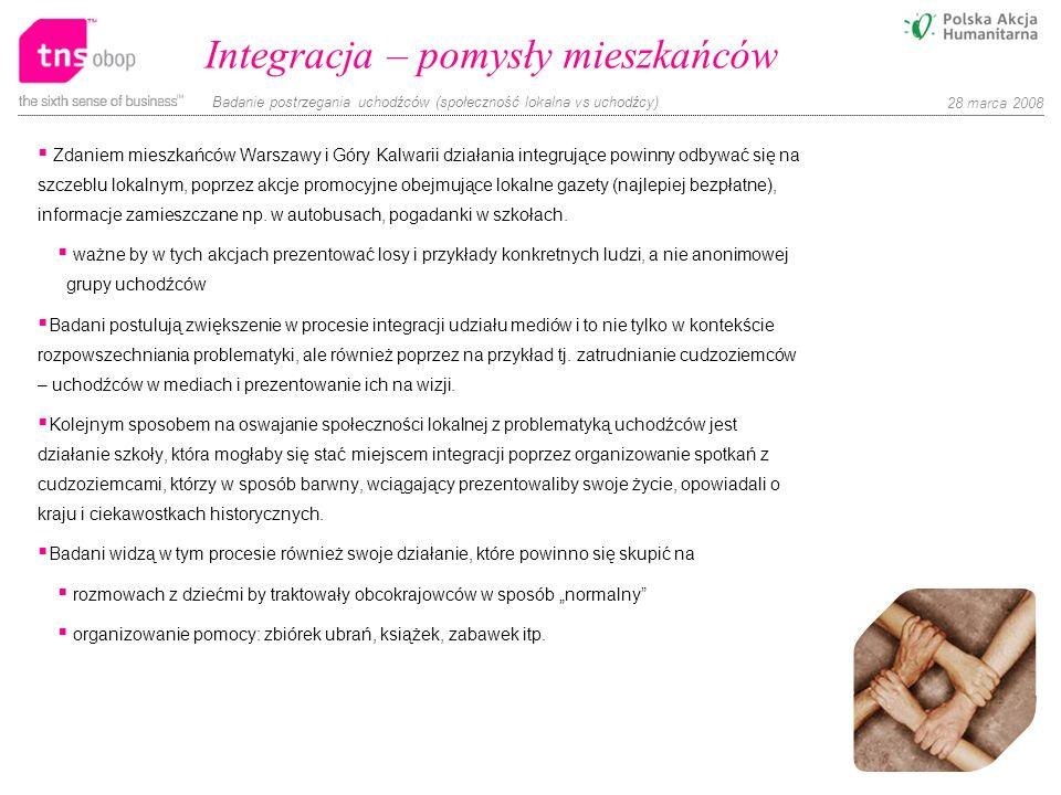 Badanie postrzegania uchodźców (społeczność lokalna vs uchodźcy) 28 marca 2008 Zdaniem mieszkańców Warszawy i Góry Kalwarii działania integrujące powi