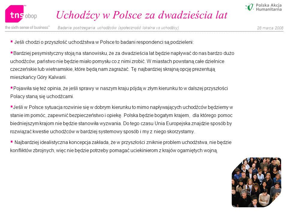 Badanie postrzegania uchodźców (społeczność lokalna vs uchodźcy) 28 marca 2008 Jeśli chodzi o przyszłość uchodźstwa w Polsce to badani respondenci są