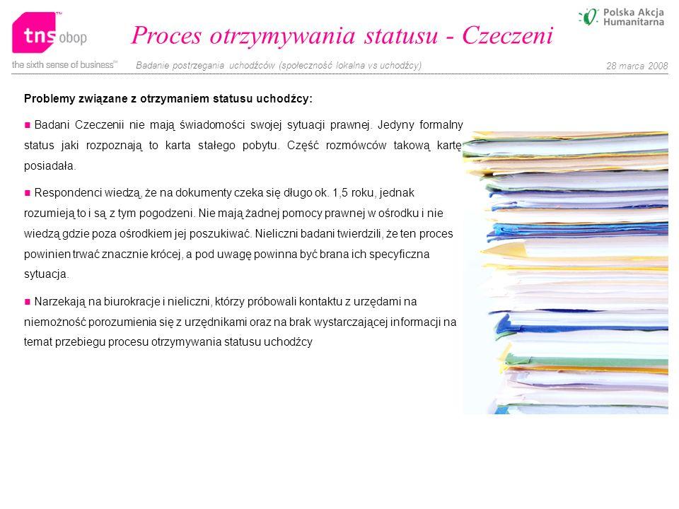 Badanie postrzegania uchodźców (społeczność lokalna vs uchodźcy) 28 marca 2008 Problemy związane z otrzymaniem statusu uchodźcy: Badani Czeczenii nie
