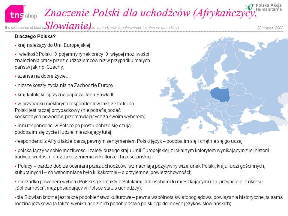Badanie postrzegania uchodźców (społeczność lokalna vs uchodźcy) 28 marca 2008 Znaczenie Polski dla uchodźców (Afrykańczycy, Słowianie) Dlaczego Polsk