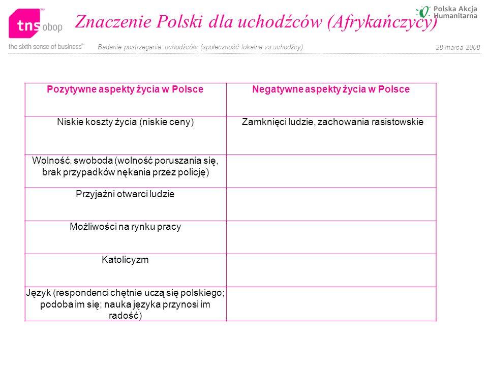 Badanie postrzegania uchodźców (społeczność lokalna vs uchodźcy) 28 marca 2008 Znaczenie Polski dla uchodźców (Afrykańczycy) Pozytywne aspekty życia w