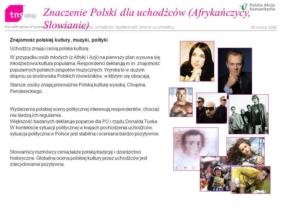 Badanie postrzegania uchodźców (społeczność lokalna vs uchodźcy) 28 marca 2008 Znajomość polskiej kultury, muzyki, polityki Uchodźcy znają i cenią pol