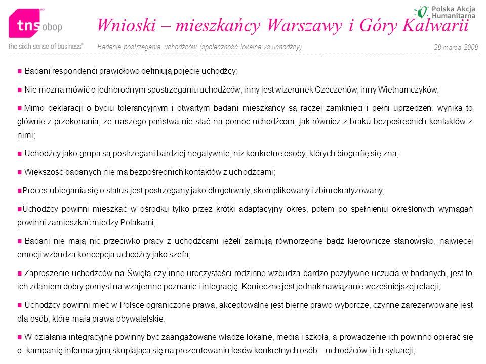 Badanie postrzegania uchodźców (społeczność lokalna vs uchodźcy) 28 marca 2008 Wnioski – mieszkańcy Warszawy i Góry Kalwarii Badani respondenci prawid