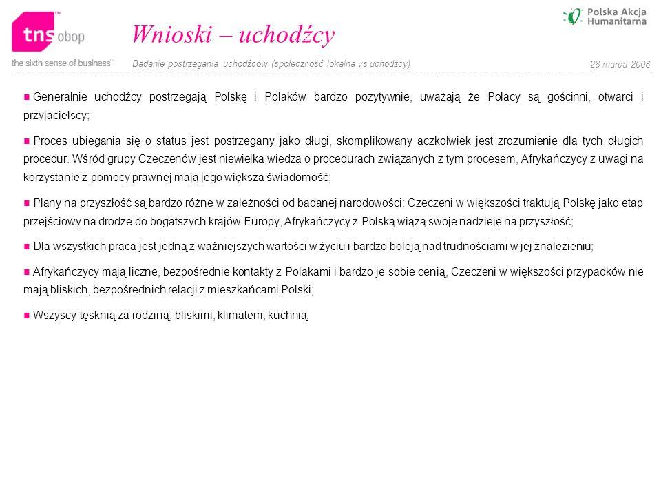 Badanie postrzegania uchodźców (społeczność lokalna vs uchodźcy) 28 marca 2008 Wnioski – uchodźcy Generalnie uchodźcy postrzegają Polskę i Polaków bar