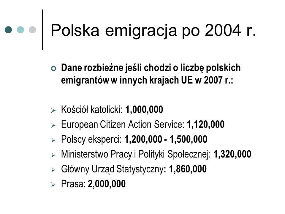 Polska emigracja po 2004 r. Dane rozbieżne jeśli chodzi o liczbę polskich emigrantów w innych krajach UE w 2007 r.: Kościół katolicki: 1,000,000 Europ